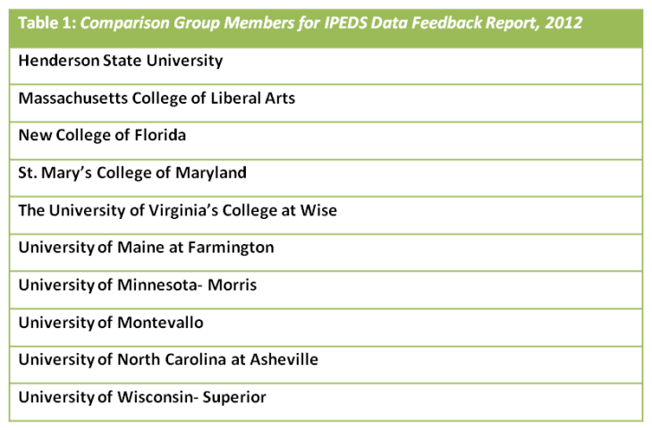 IPEDS2012ComparisonGroup